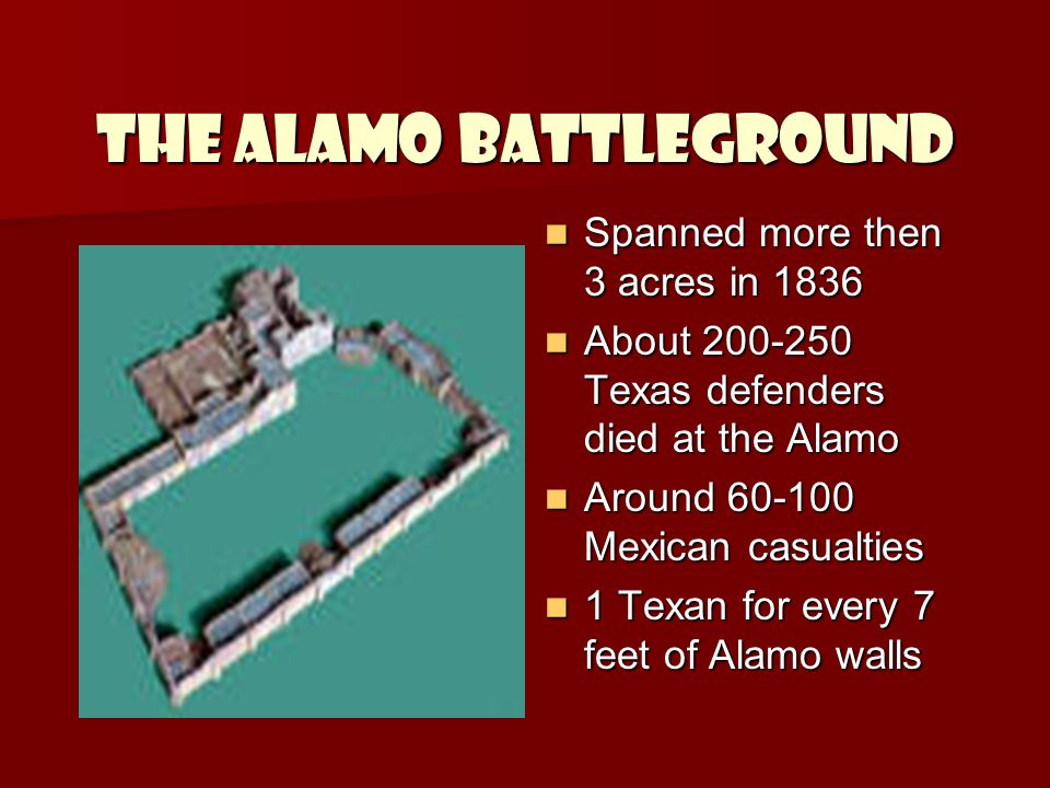 The Alamo Battleground