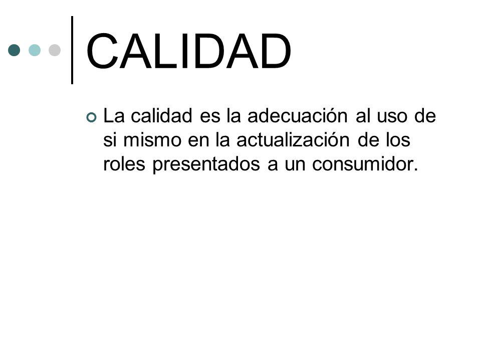 CALIDAD La calidad es la adecuación al uso de si mismo en la actualización de los roles presentados a un consumidor.