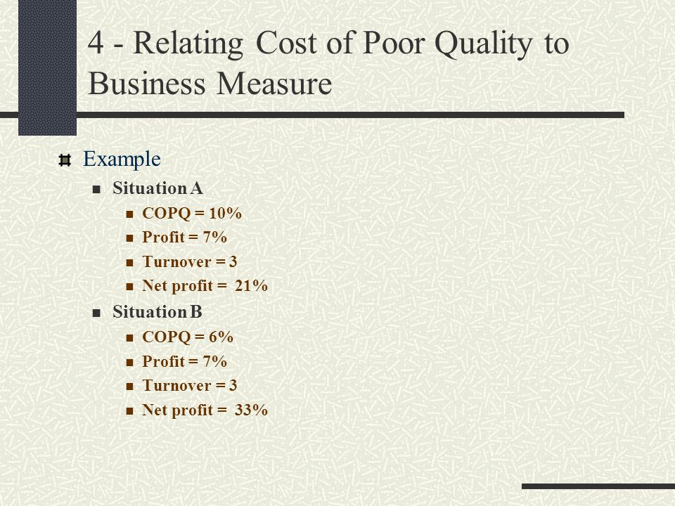 4 - Relating Cost of Poor Quality to Business Measure