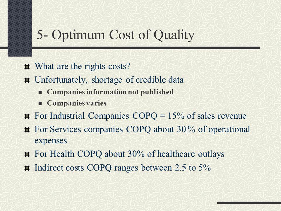 5- Optimum Cost of Quality