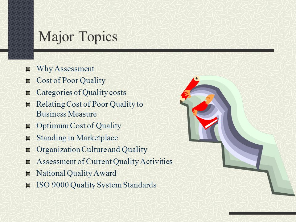 Major Topics Why Assessment Cost of Poor Quality