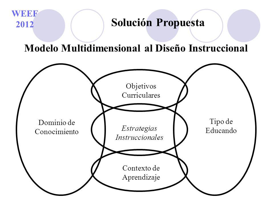 Modelo Multidimensional al Diseño Instruccional