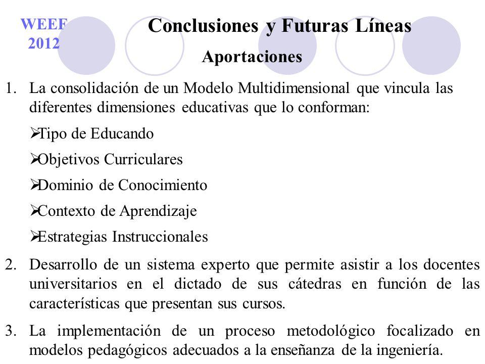 Conclusiones y Futuras Líneas