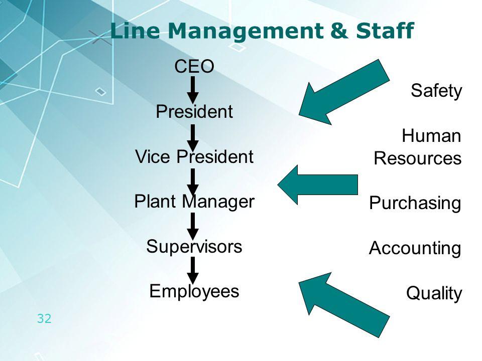 Line Management & Staff
