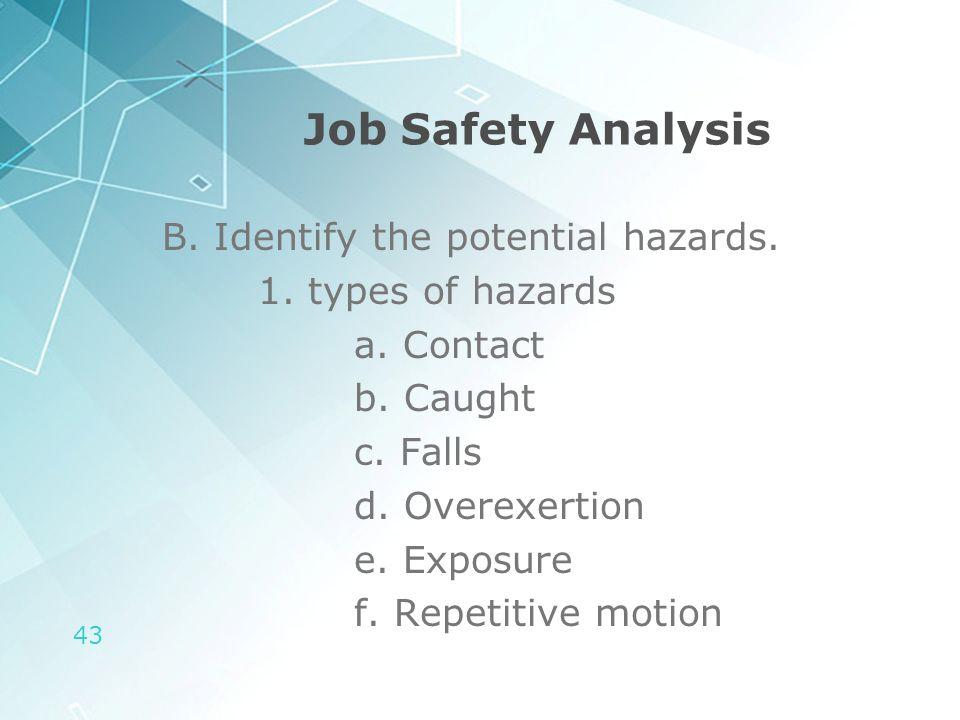 Job Safety Analysis B. Identify the potential hazards.