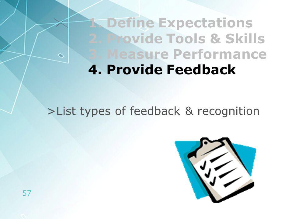 1. Define Expectations 2. Provide Tools & Skills 3