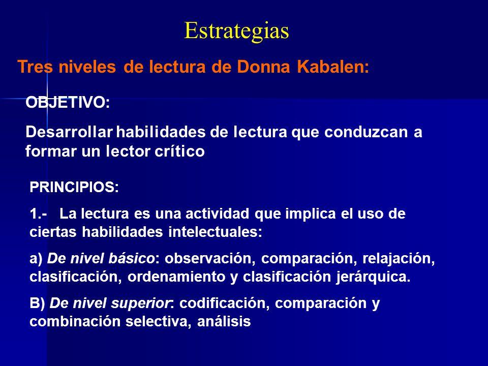 Estrategias Tres niveles de lectura de Donna Kabalen: OBJETIVO:
