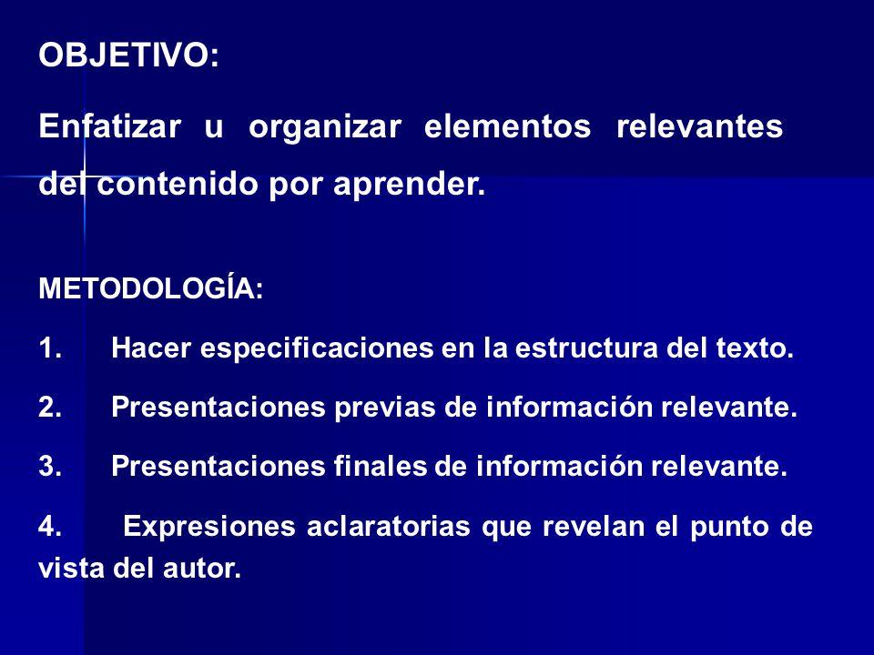 Enfatizar u organizar elementos relevantes del contenido por aprender.