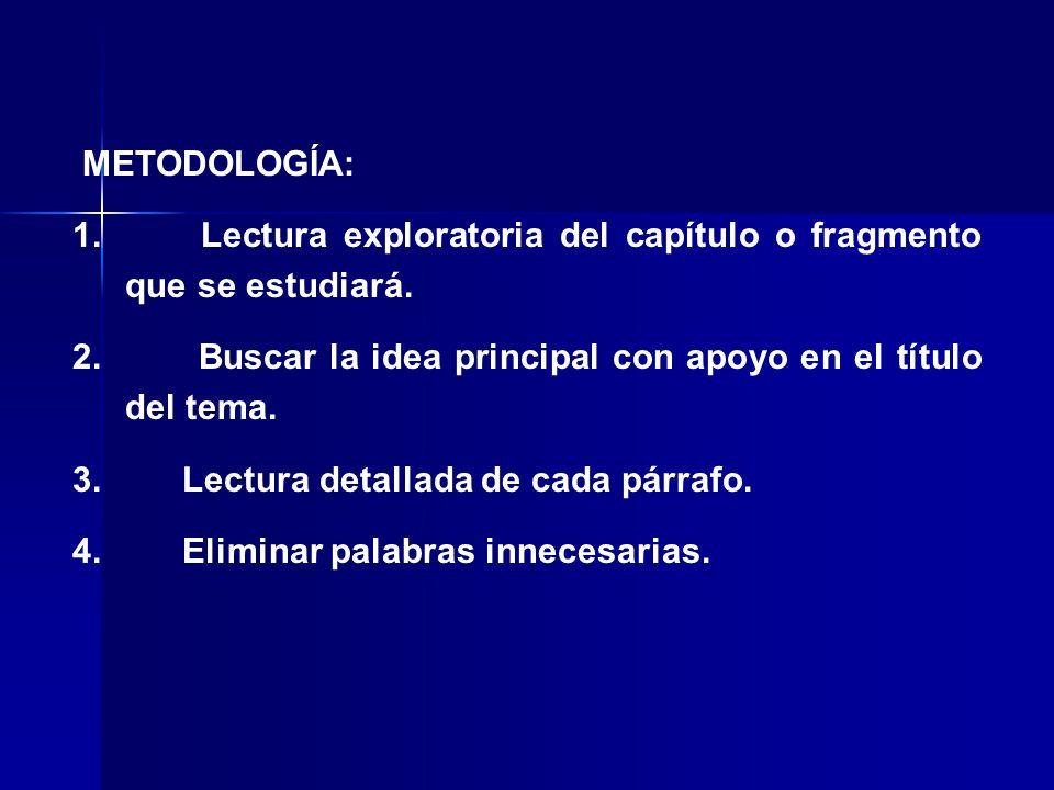 METODOLOGÍA: Lectura exploratoria del capítulo o fragmento que se estudiará. Buscar la idea principal con apoyo en el título del tema.