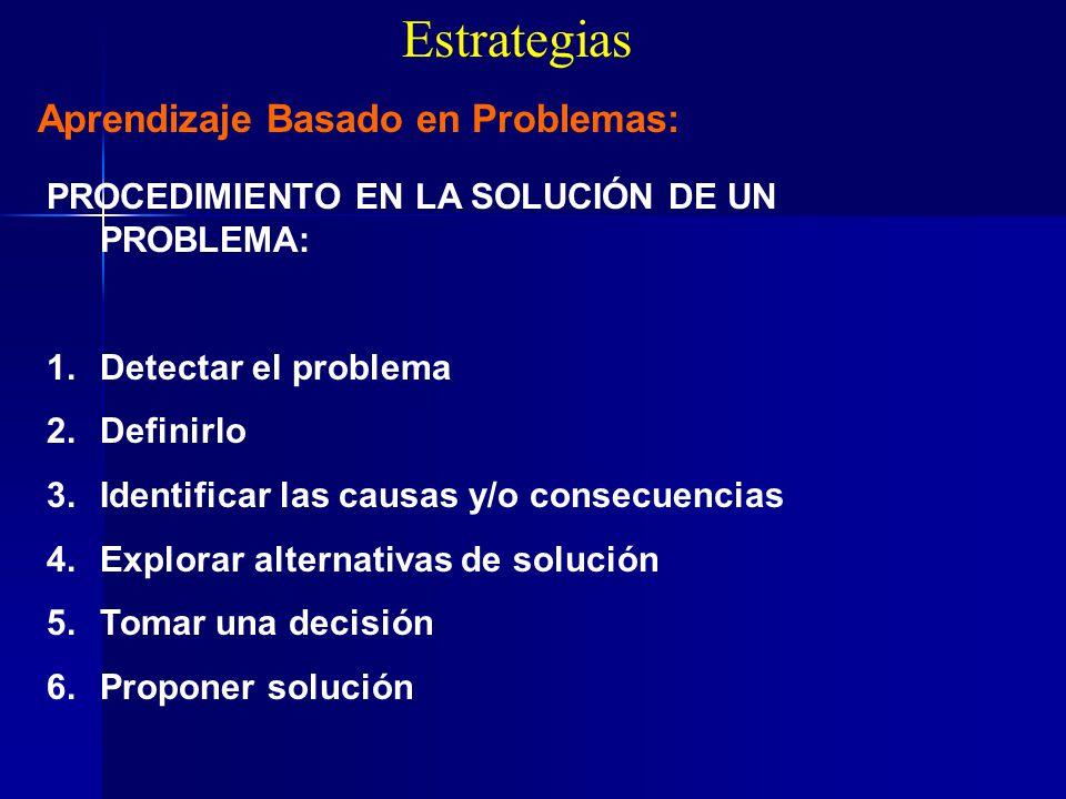 Estrategias Aprendizaje Basado en Problemas: