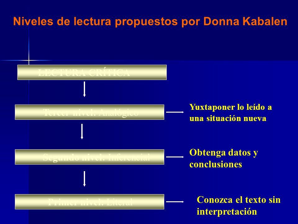 Niveles de lectura propuestos por Donna Kabalen