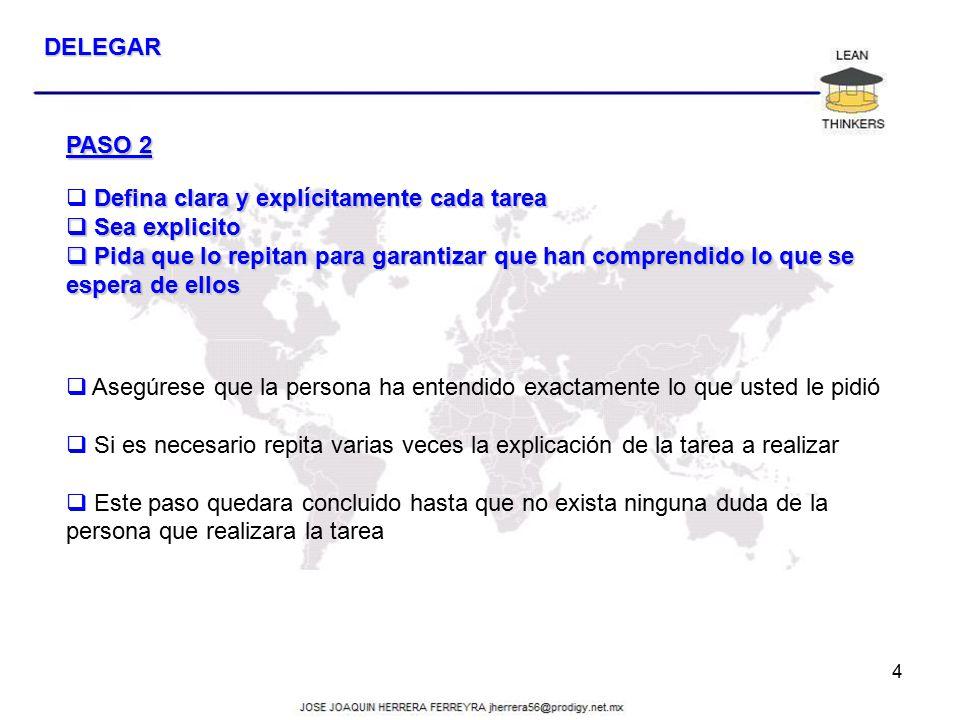 DELEGAR PASO 2. Defina clara y explícitamente cada tarea. Sea explicito.