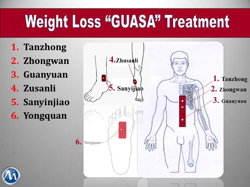 Weight Loss GUASA Treatment