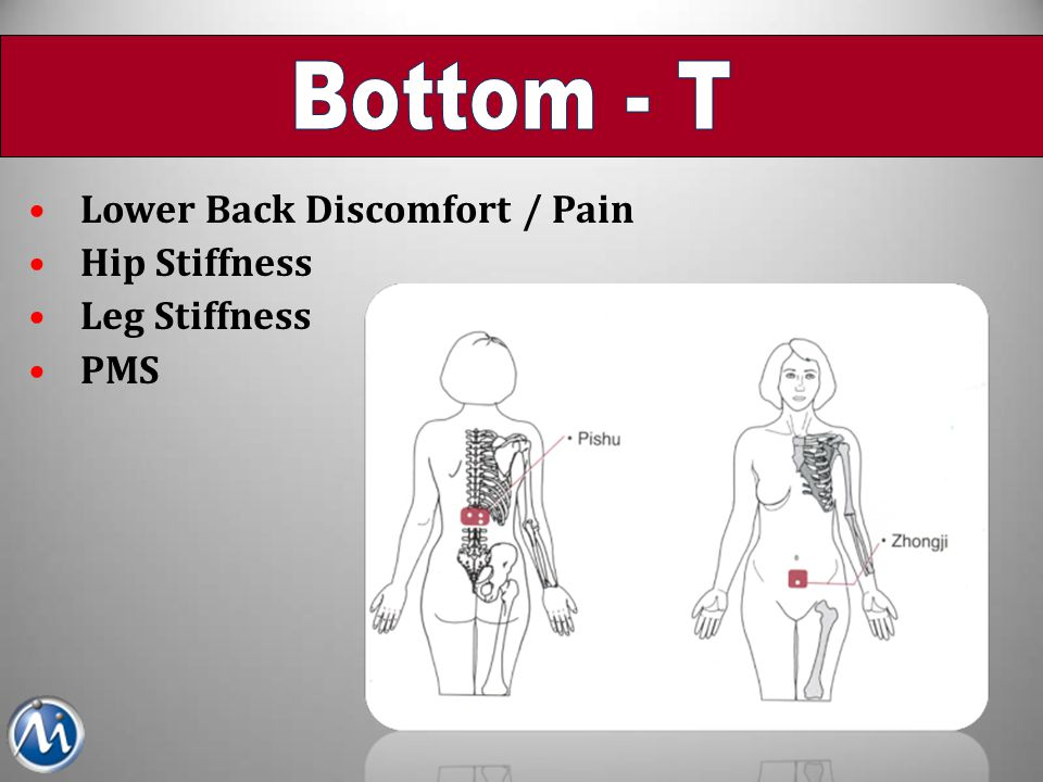 Bottom - T Lower Back Discomfort / Pain Hip Stiffness Leg Stiffness