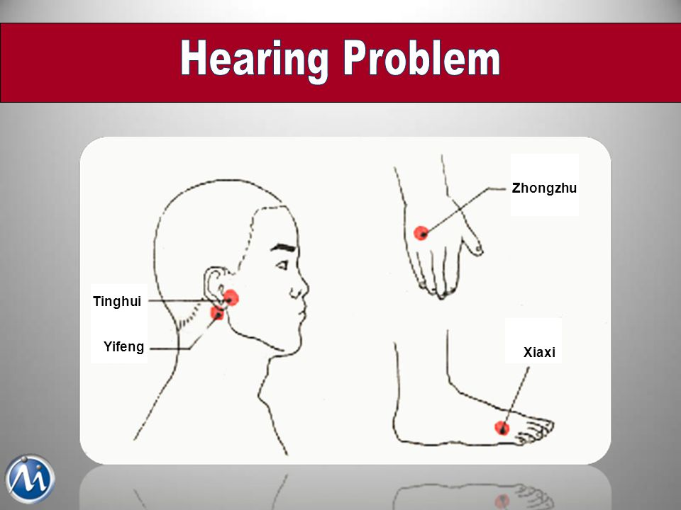 Hearing Problem Zhongzhu Tinghui Yifeng Xiaxi