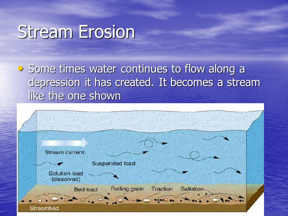 Stream Erosion Some times water continues to flow along a depression it has created.