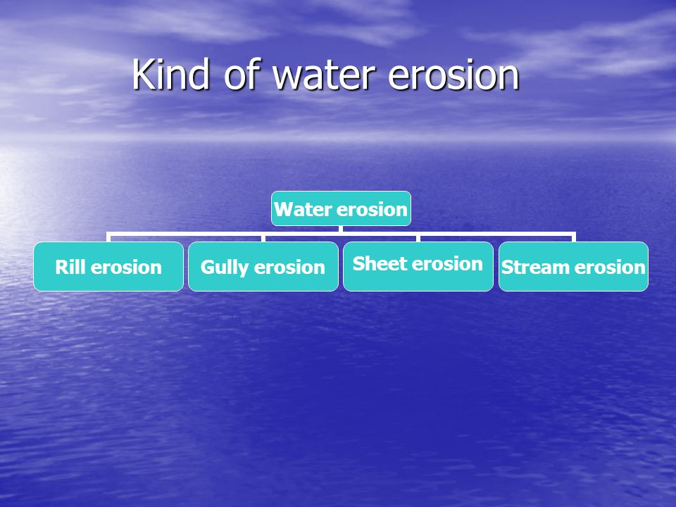 Kind of water erosion