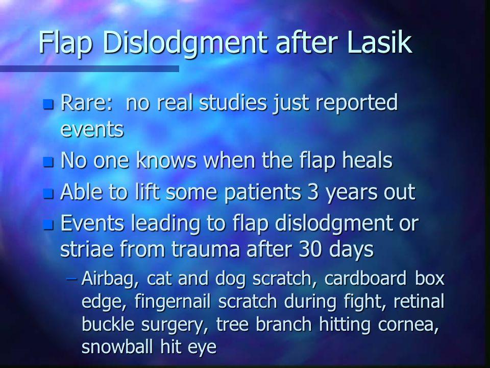 Flap Dislodgment after Lasik