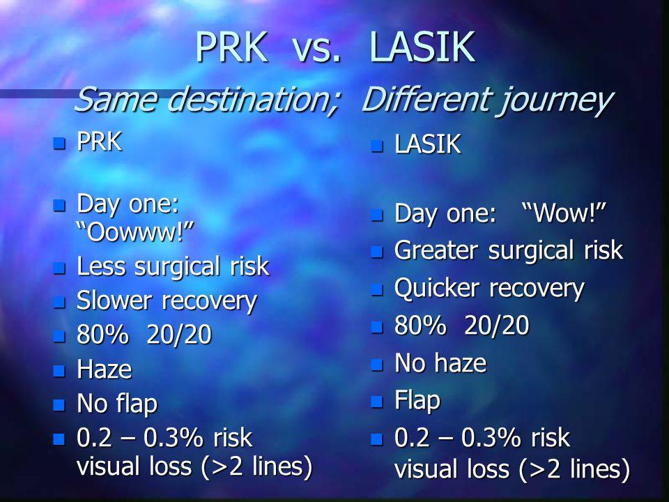 PRK vs. LASIK Same destination; Different journey