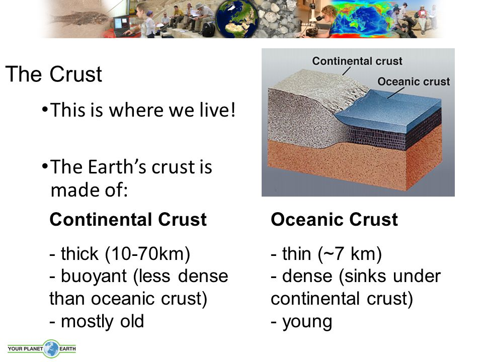 The Crust This is where we live! The Earth's crust is made of: