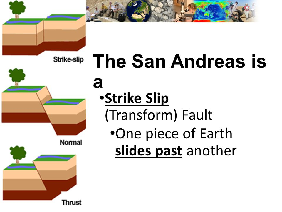 The San Andreas is a Strike Slip (Transform) Fault