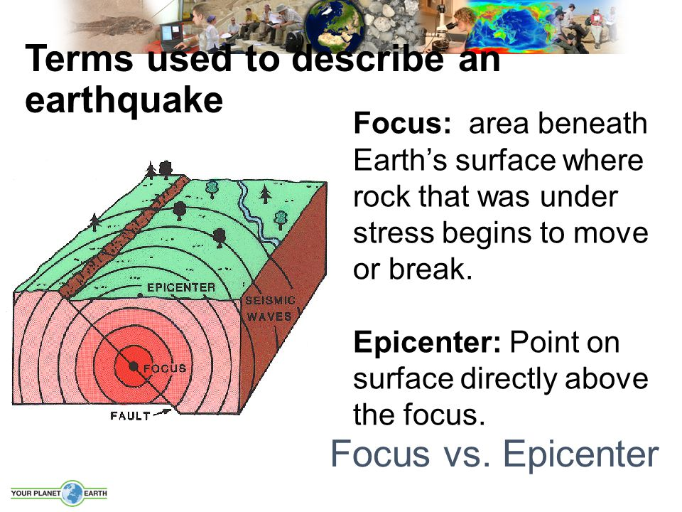 Terms used to describe an earthquake