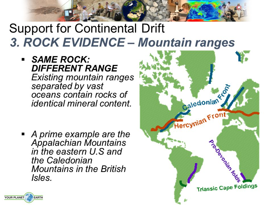 Support for Continental Drift