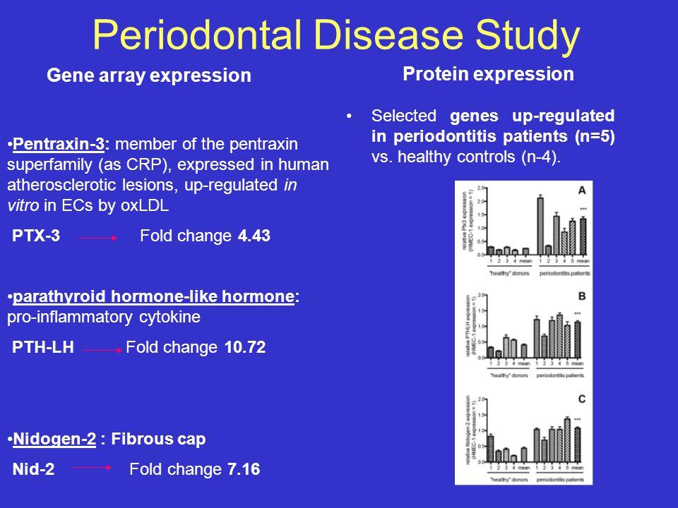 Periodontal Disease Study