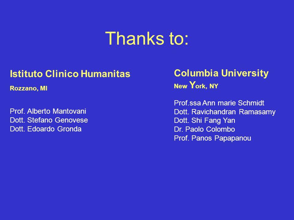 Thanks to: Istituto Clinico Humanitas Columbia University