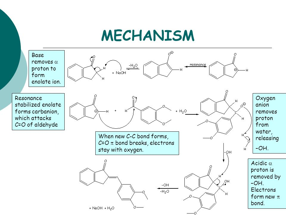 MECHANISM Base removes a proton to form enolate ion.