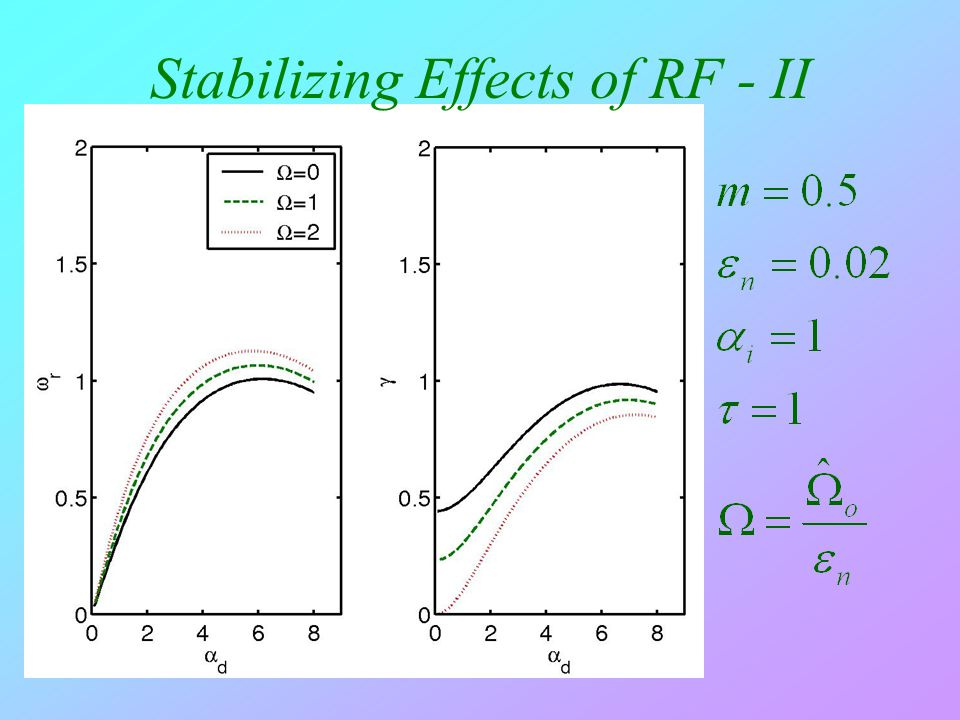 Stabilizing Effects of RF - II