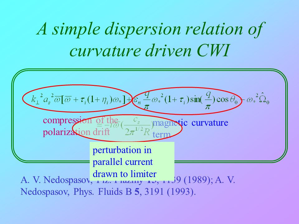 A simple dispersion relation of curvature driven CWI