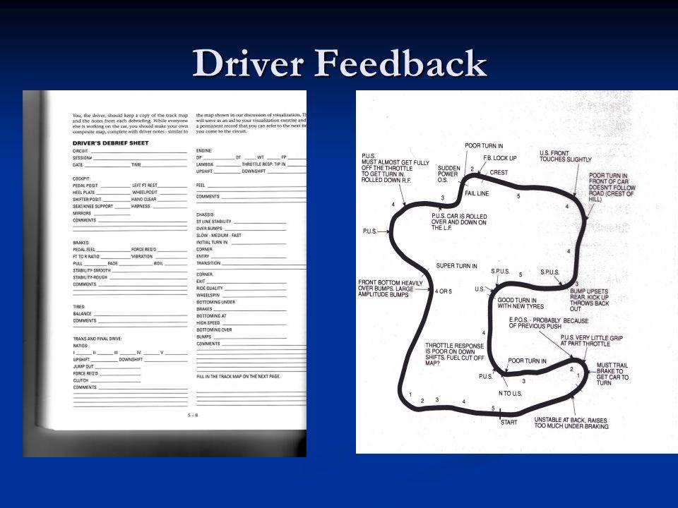 Driver Feedback
