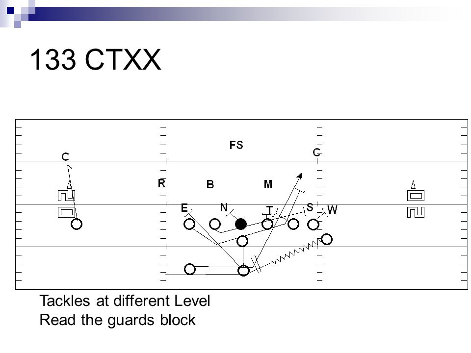133 CTXX Tackles at different Level Read the guards block