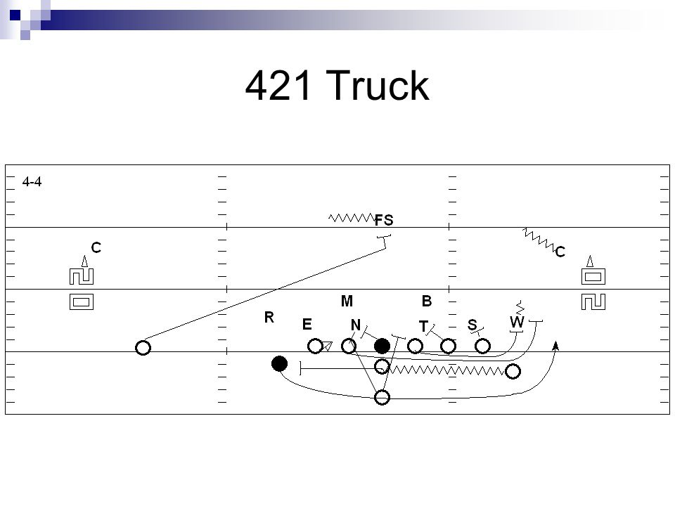 421 Truck