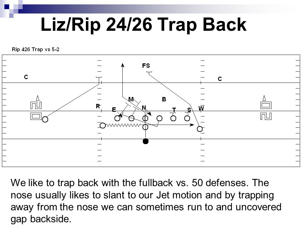 Liz/Rip 24/26 Trap Back