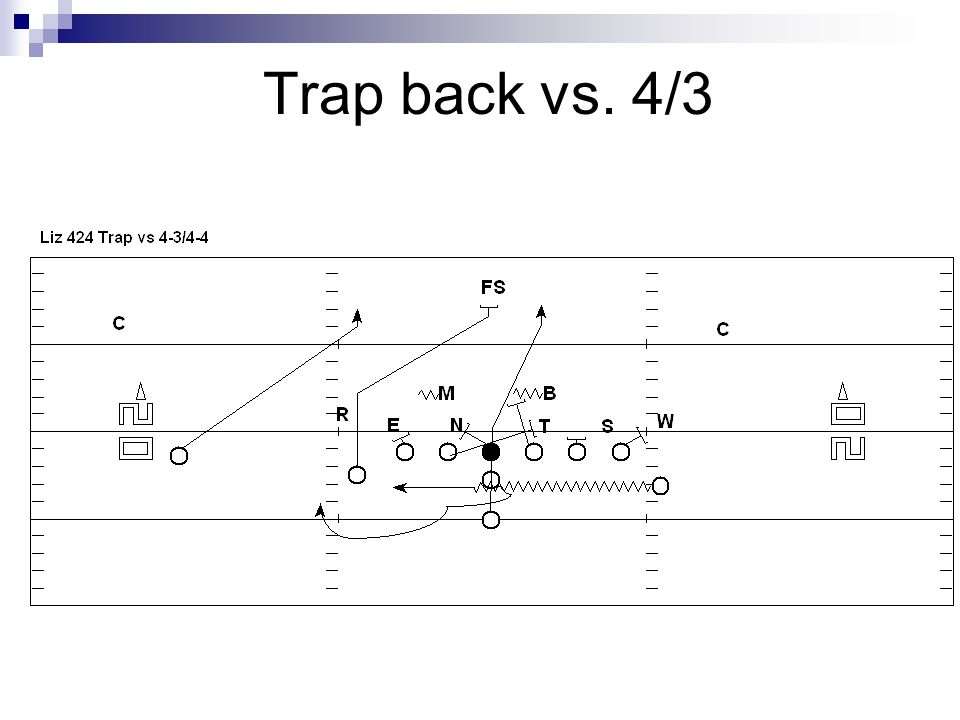 Trap back vs. 4/3