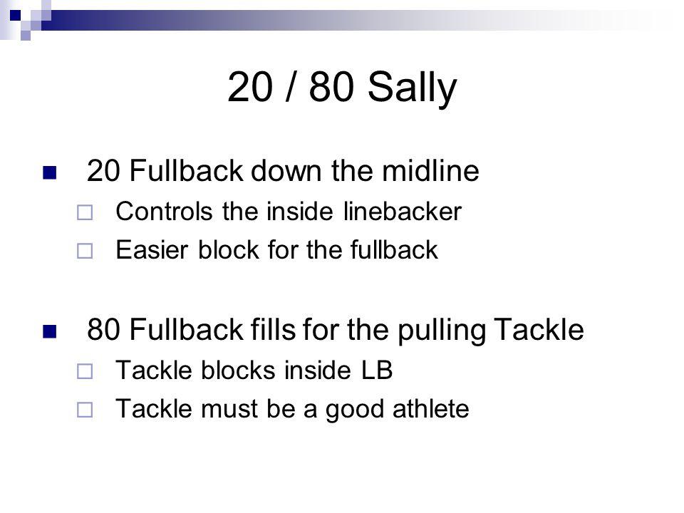 20 / 80 Sally 20 Fullback down the midline