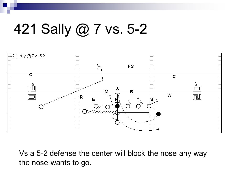 421 Sally @ 7 vs. 5-2 Vs a 5-2 defense the center will block the nose any way the nose wants to go.