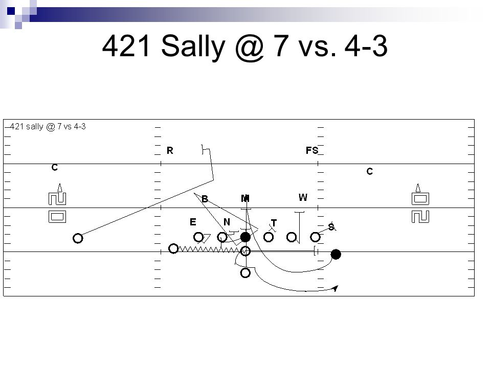 421 Sally @ 7 vs. 4-3
