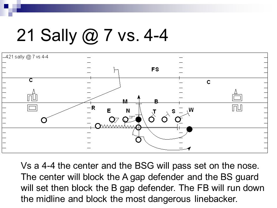 21 Sally @ 7 vs. 4-4