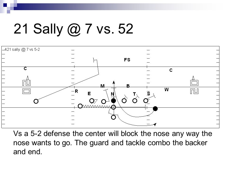 21 Sally @ 7 vs. 52 Vs a 5-2 defense the center will block the nose any way the nose wants to go.