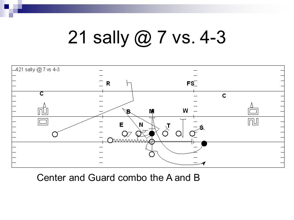 21 sally @ 7 vs. 4-3 Center and Guard combo the A and B