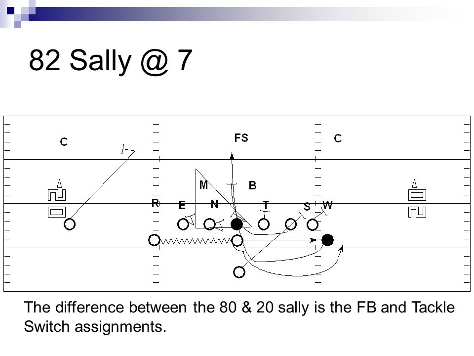 82 Sally @ 7 The difference between the 80 & 20 sally is the FB and Tackle Switch assignments.