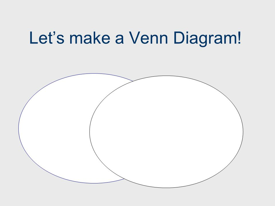 Let's make a Venn Diagram!
