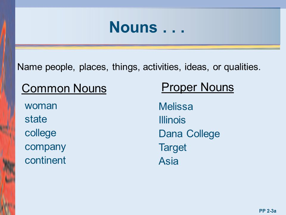 Nouns . . . Proper Nouns Common Nouns woman Melissa state Illinois