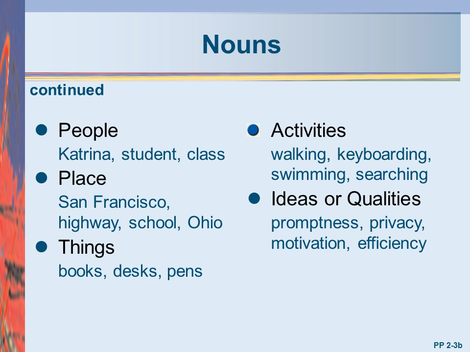 Nouns People Place Things Activities Ideas or Qualities