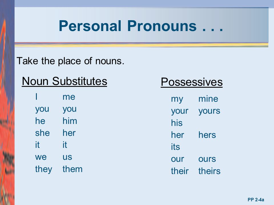 Personal Pronouns . . . Noun Substitutes Possessives