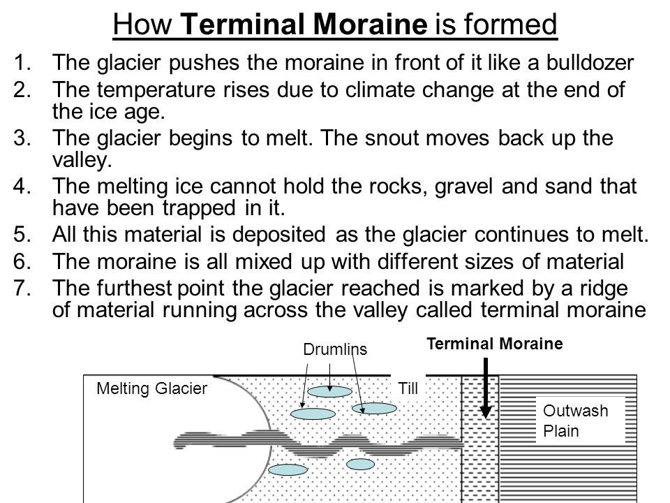 How Terminal Moraine is formed