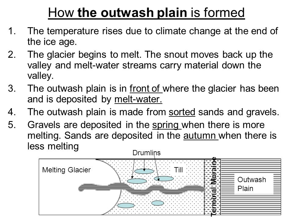 How the outwash plain is formed